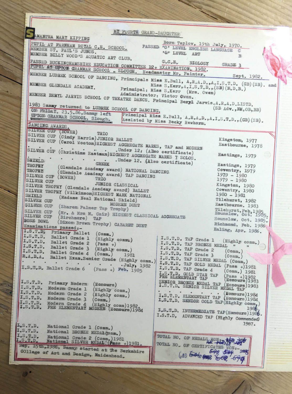Sam's exam pass sheet