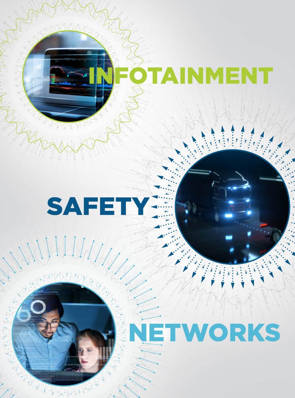 TE Connectivity Case Study - graphic